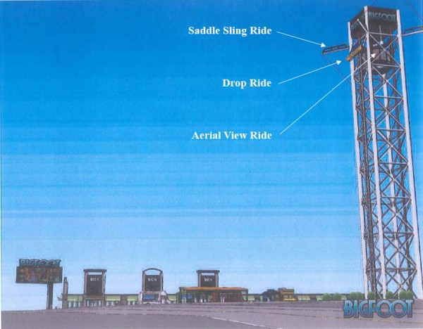 Artist's conception of Bigfoot, its iconic 200 foot tower, and its rides.